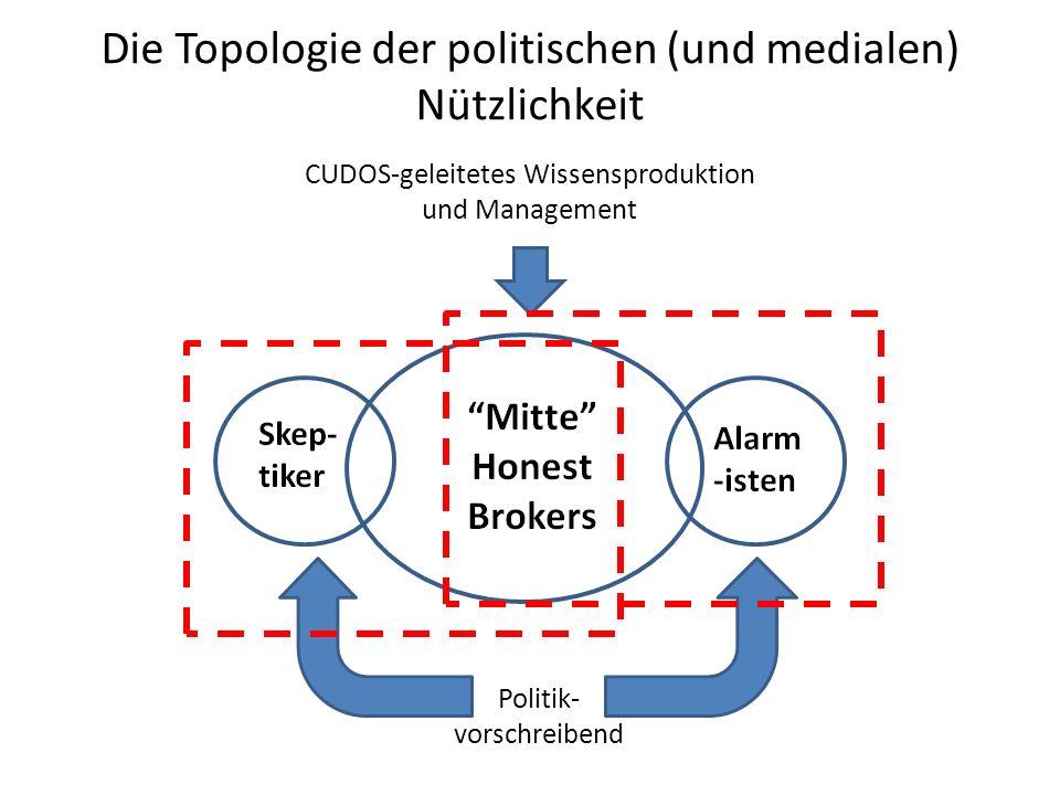 Die Topologie der politischen (und medialen) Nützlichkeit