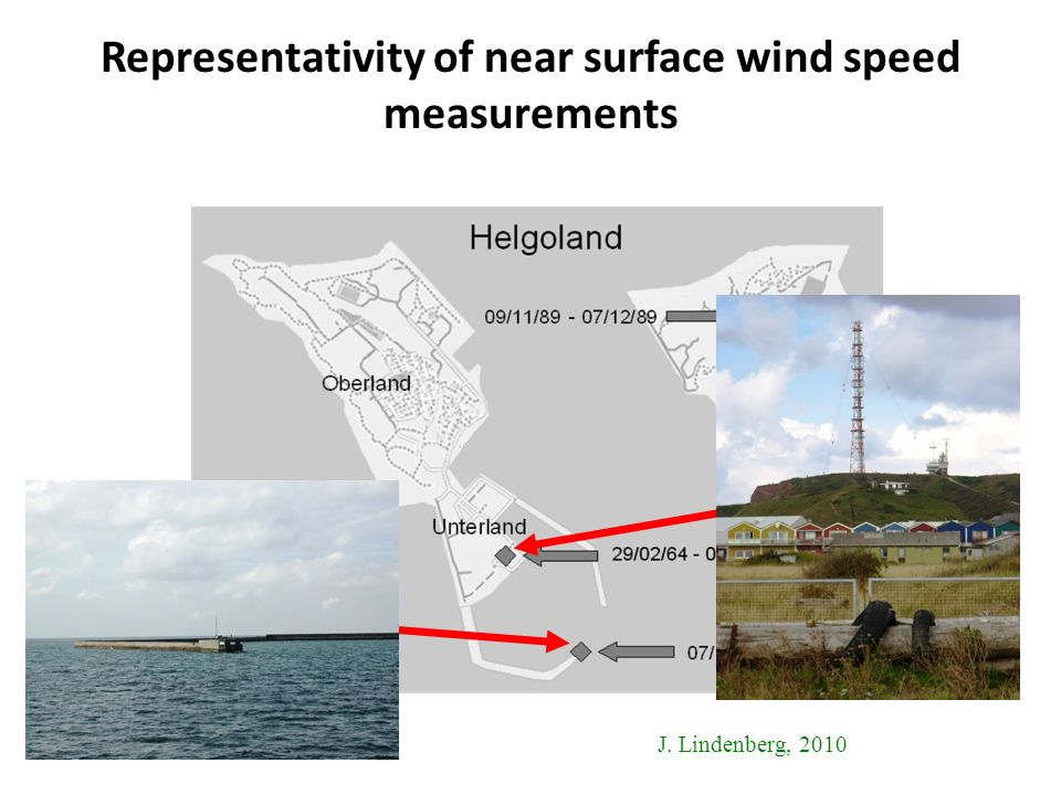 Representativity of near surface wind speed measurements
