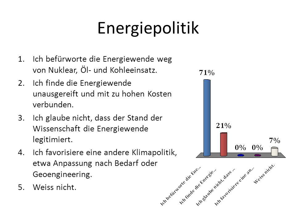 Energiepolitik Ich befürworte die Energiewende weg von Nuklear, Öl- und Kohleeinsatz.