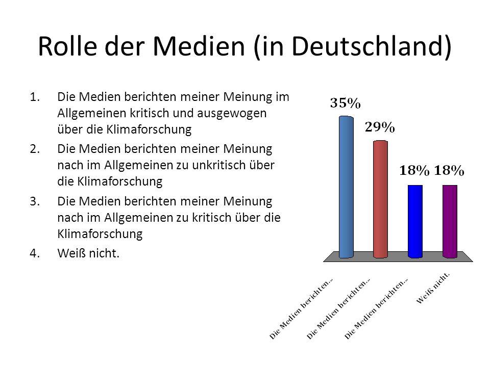 Rolle der Medien (in Deutschland)