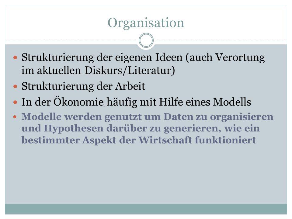 Organisation Strukturierung der eigenen Ideen (auch Verortung im aktuellen Diskurs/Literatur) Strukturierung der Arbeit.