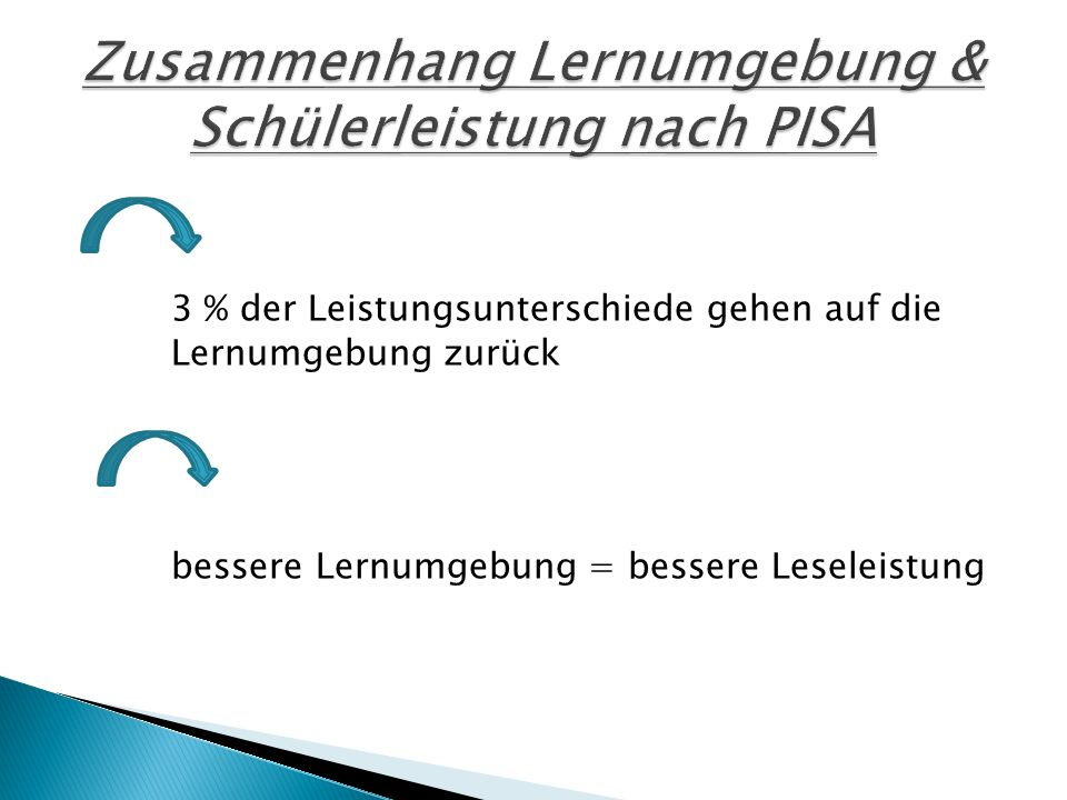 Zusammenhang Lernumgebung & Schülerleistung nach PISA