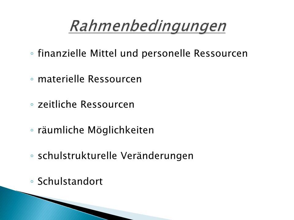 Rahmenbedingungen finanzielle Mittel und personelle Ressourcen