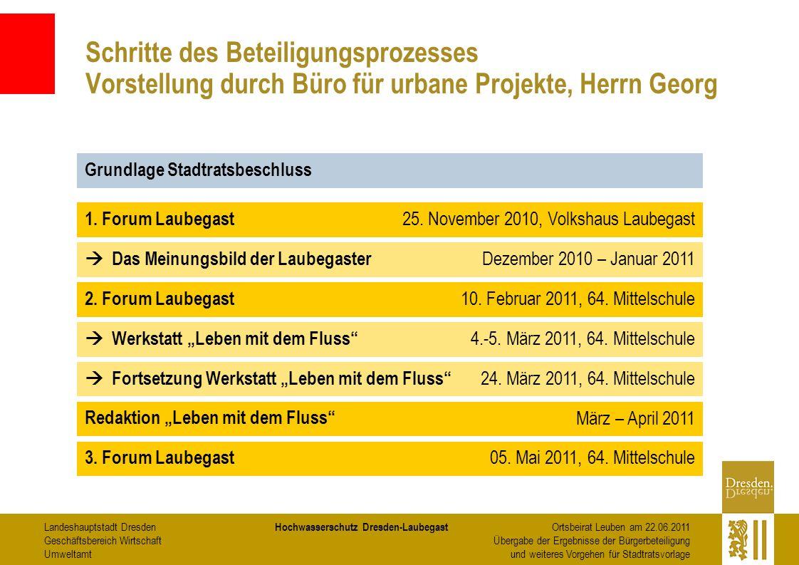 Schritte des Beteiligungsprozesses Vorstellung durch Büro für urbane Projekte, Herrn Georg