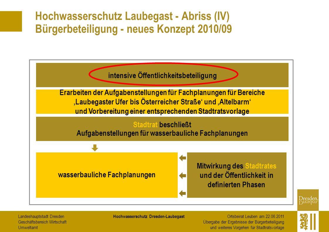 Hochwasserschutz Laubegast - Abriss (IV) Bürgerbeteiligung - neues Konzept 2010/09