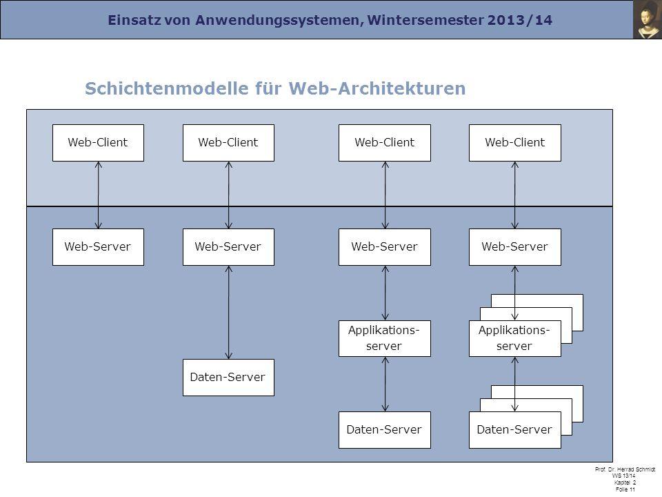 Schichtenmodelle für Web-Architekturen