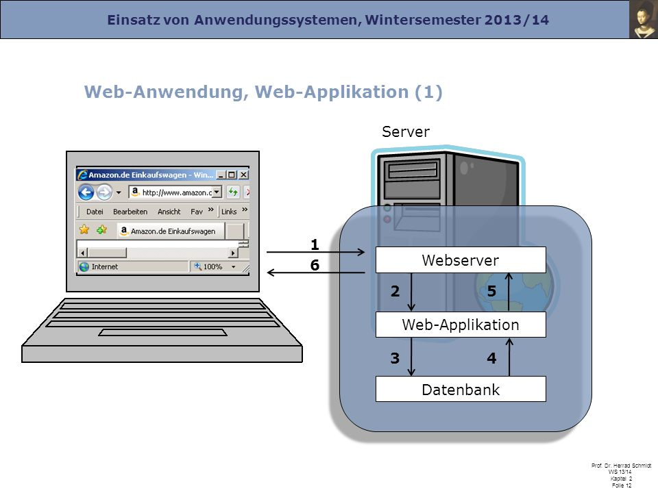 Web-Anwendung, Web-Applikation (1)