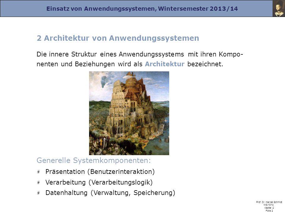 2 Architektur von Anwendungssystemen