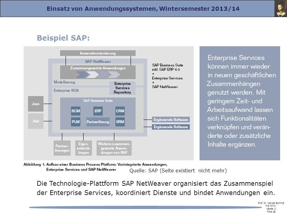 Beispiel SAP: Quelle: SAP (Seite existiert nicht mehr)