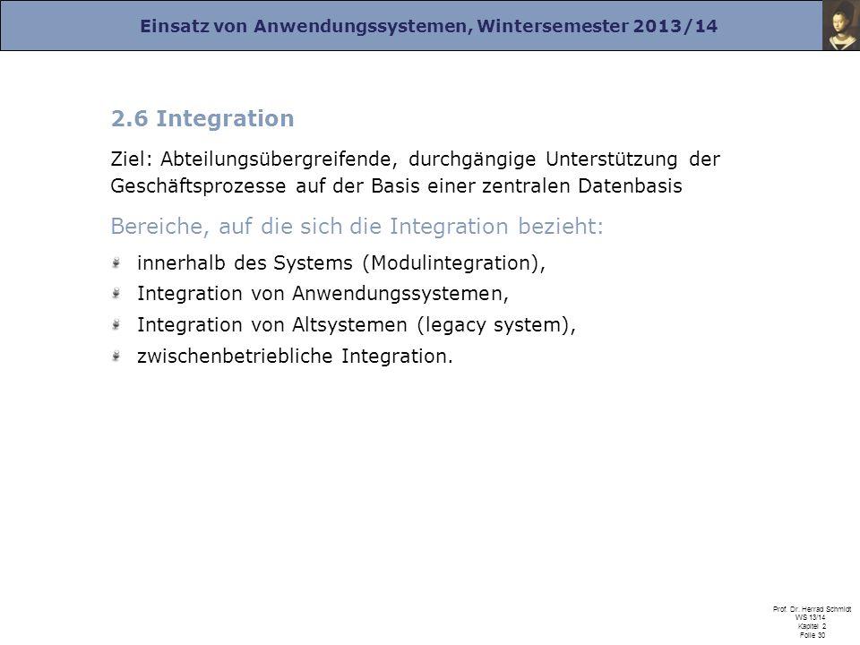 Bereiche, auf die sich die Integration bezieht: