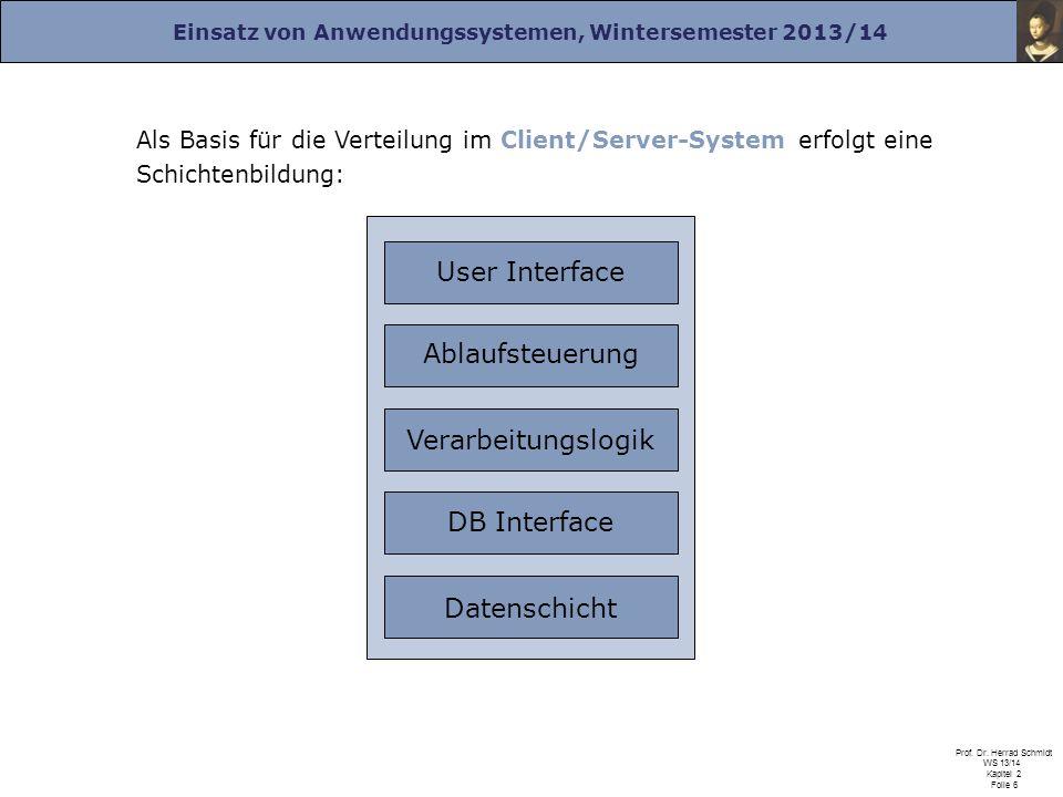User Interface Ablaufsteuerung Verarbeitungslogik DB Interface