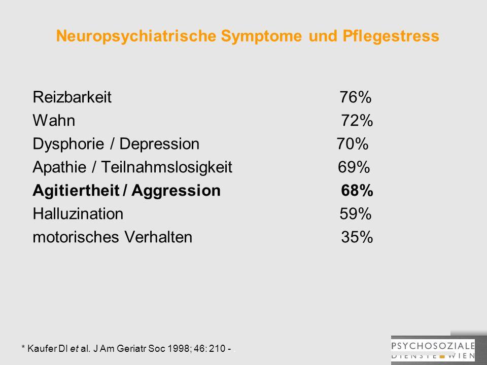Neuropsychiatrische Symptome und Pflegestress