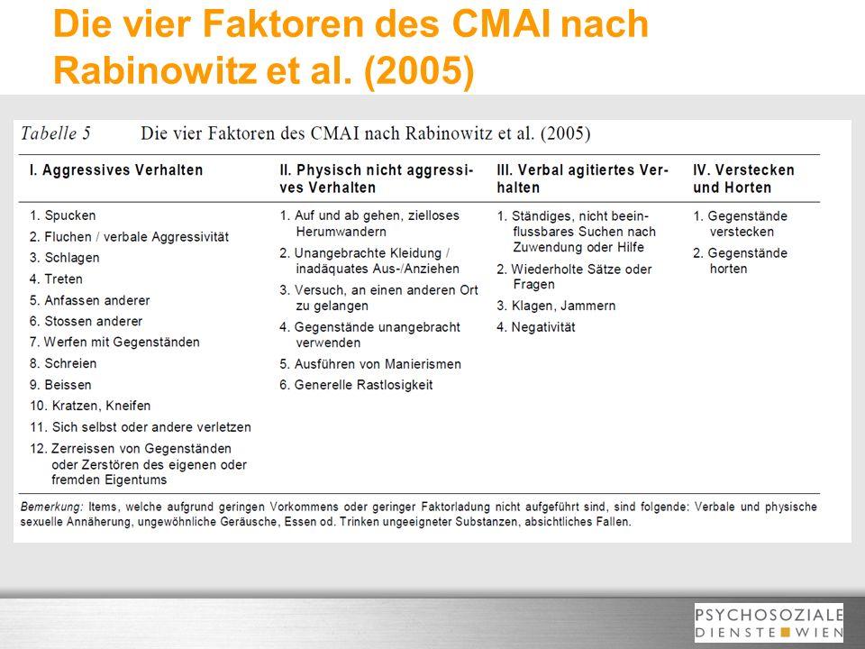 Die vier Faktoren des CMAI nach Rabinowitz et al. (2005)