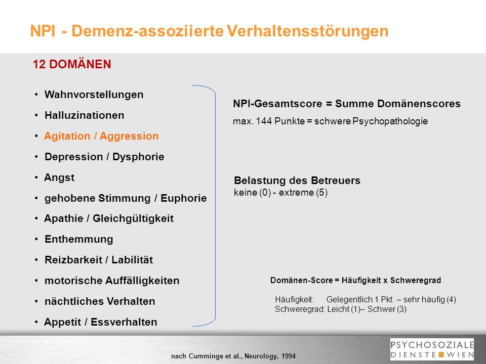 NPI - Demenz-assoziierte Verhaltensstörungen