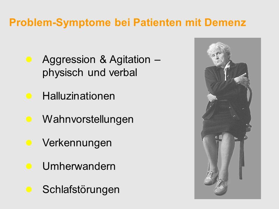 Problem-Symptome bei Patienten mit Demenz