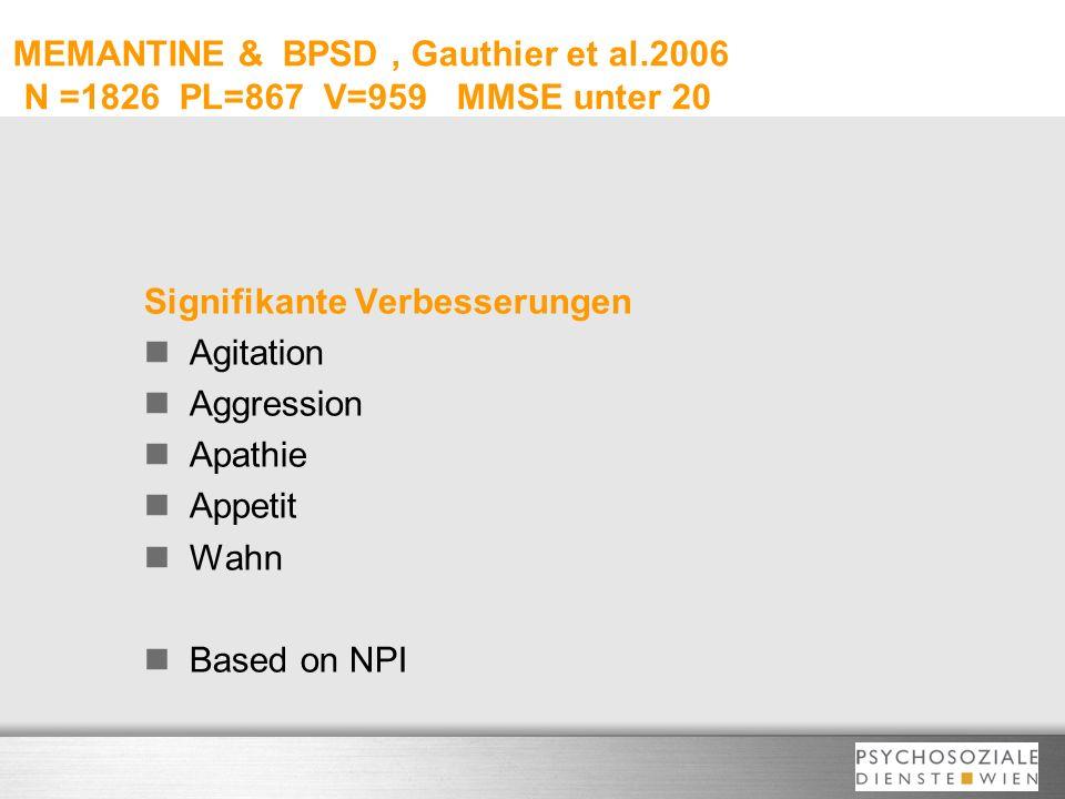 MEMANTINE & BPSD , Gauthier et al