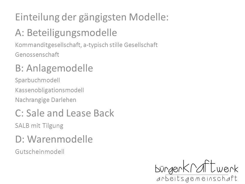 Einteilung der gängigsten Modelle: A: Beteiligungsmodelle