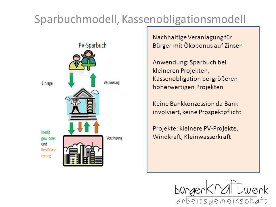 Sparbuchmodell, Kassenobligationsmodell