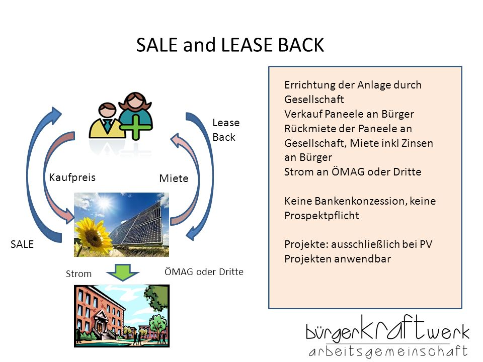 SALE and LEASE BACK Errichtung der Anlage durch Gesellschaft