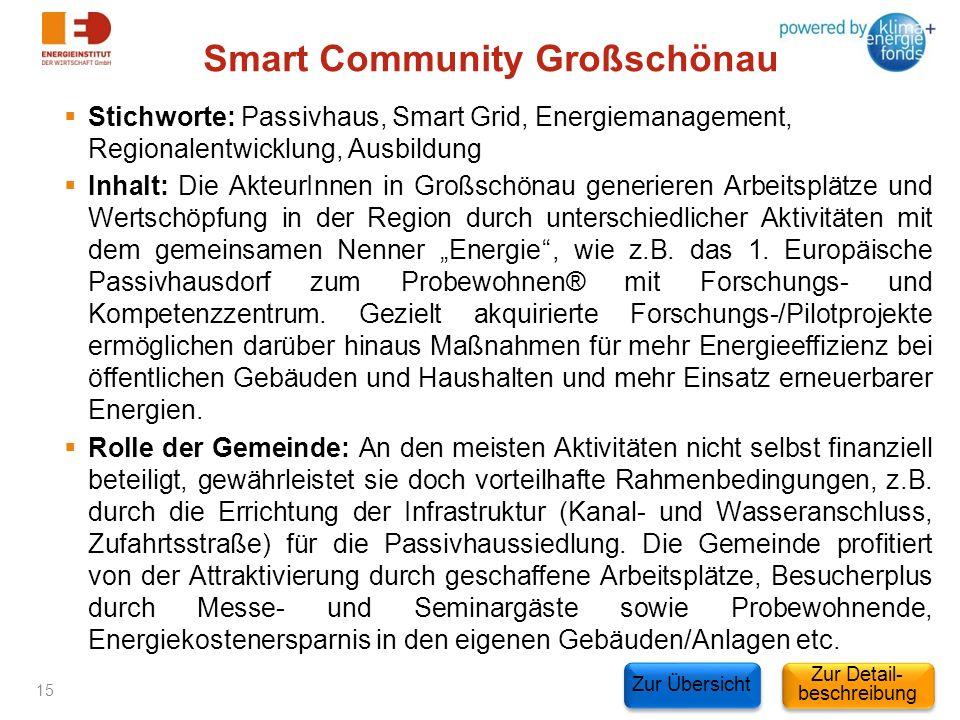 Smart Community Großschönau