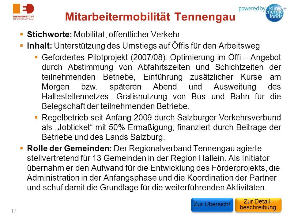 Mitarbeitermobilität Tennengau