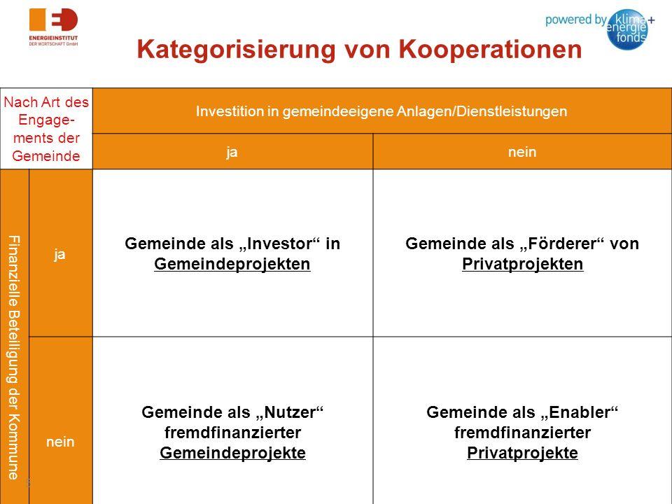 Kategorisierung von Kooperationen