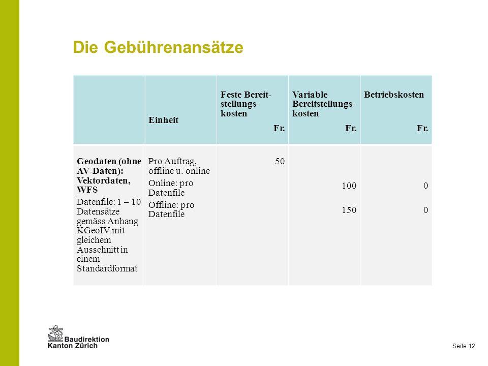 Die Gebührenansätze Einheit Feste Bereit- stellungs- kosten Fr.
