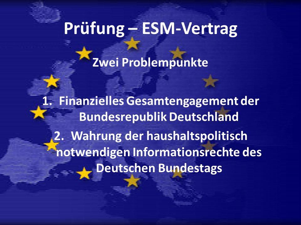 Finanzielles Gesamtengagement der Bundesrepublik Deutschland