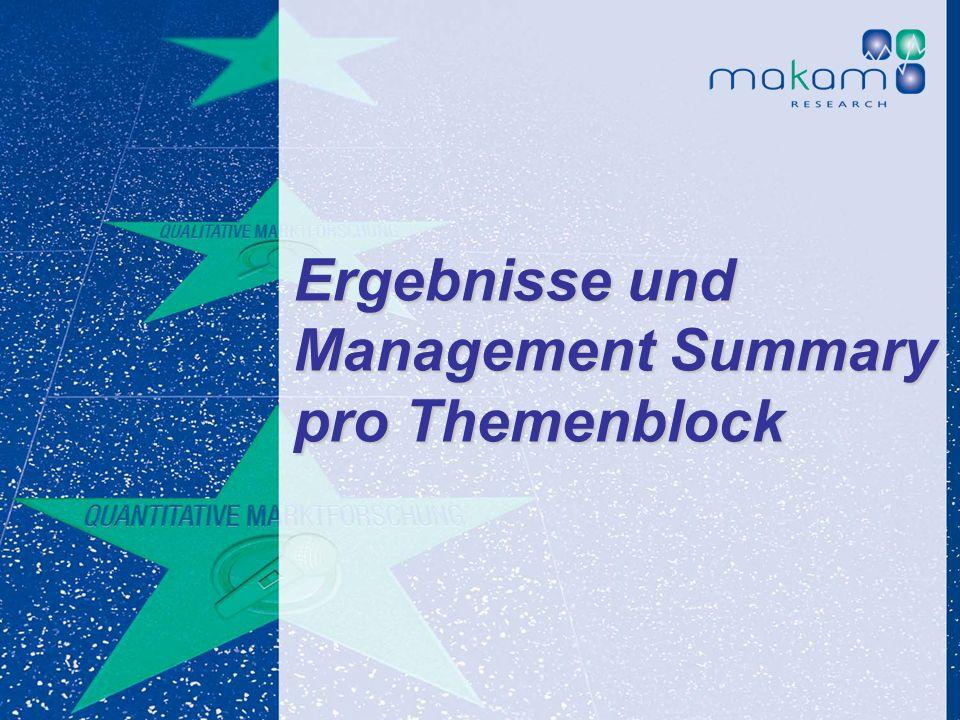 Ergebnisse und Management Summary