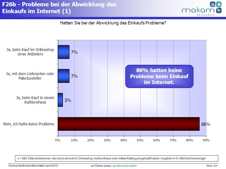 86% hatten keine Probleme beim Einkauf im Internet.