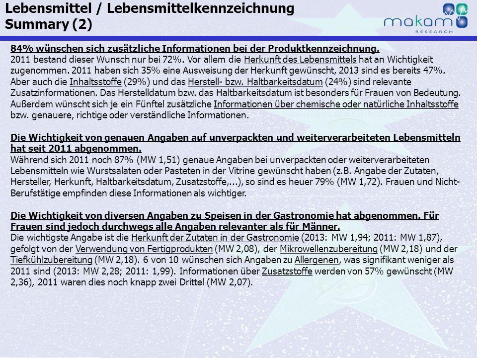 Lebensmittel / Lebensmittelkennzeichnung Summary (2)
