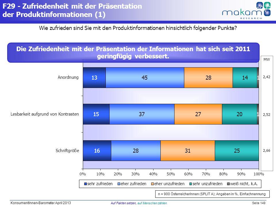 F29 - Zufriedenheit mit der Präsentation der Produktinformationen (1)