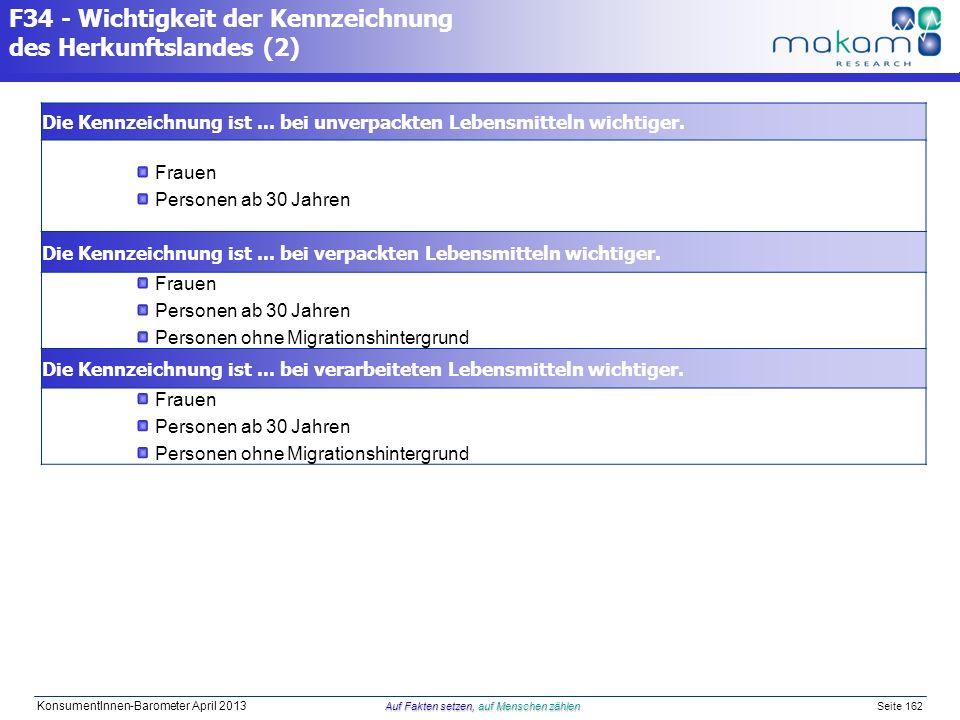 F34 - Wichtigkeit der Kennzeichnung des Herkunftslandes (2)
