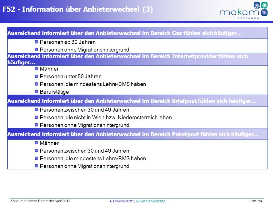 F52 - Information über Anbieterwechsel (3)