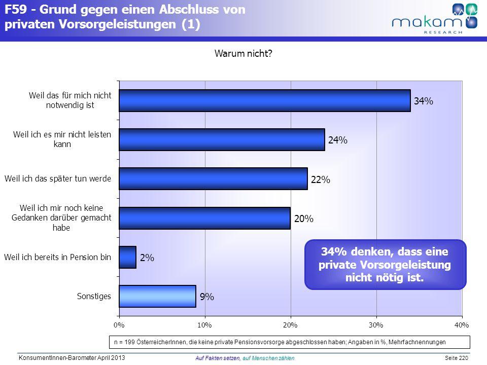 34% denken, dass eine private Vorsorgeleistung nicht nötig ist.