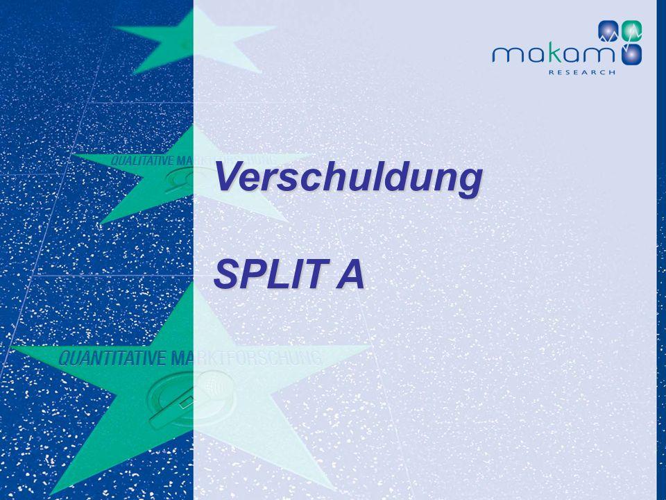Verschuldung SPLIT A