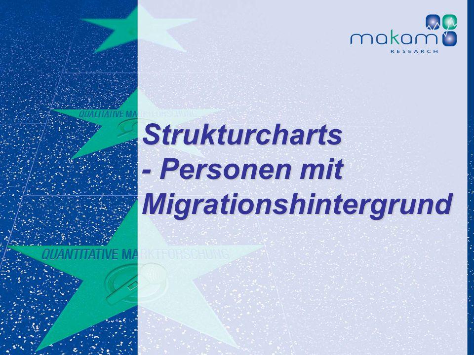 - Personen mit Migrationshintergrund