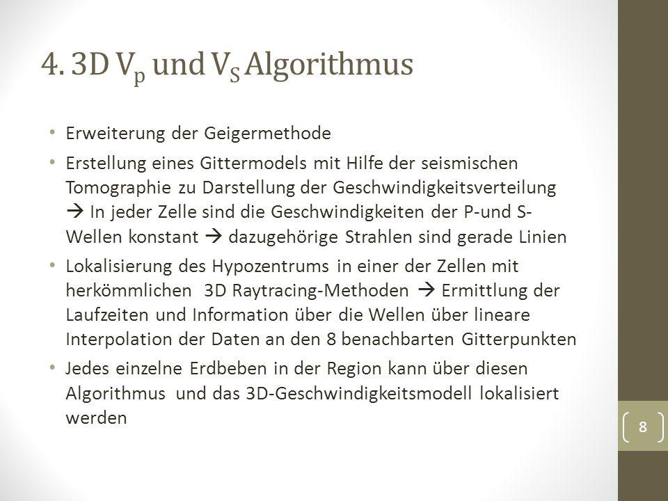4. 3D Vp und VS Algorithmus Erweiterung der Geigermethode