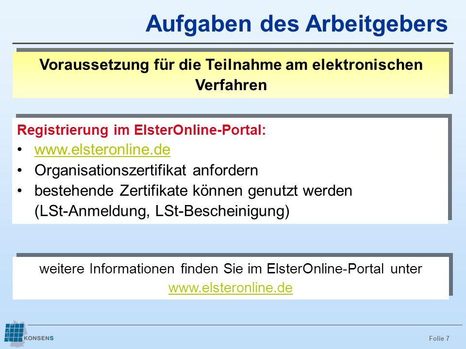 Voraussetzung für die Teilnahme am elektronischen Verfahren