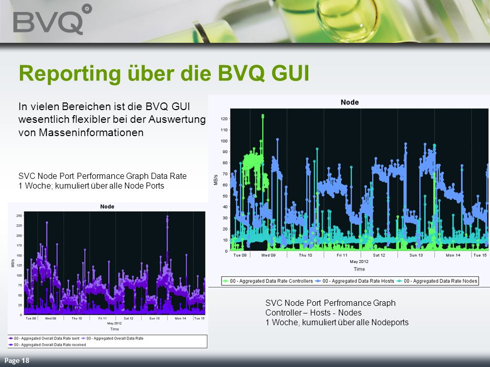 Reporting über die BVQ GUI