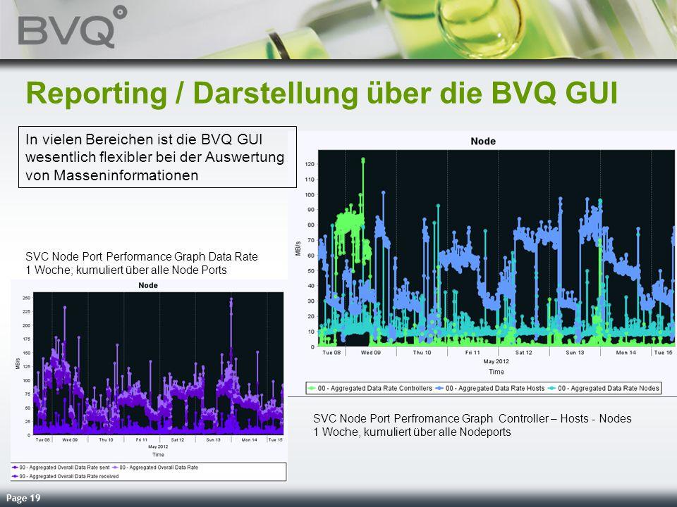 Reporting / Darstellung über die BVQ GUI
