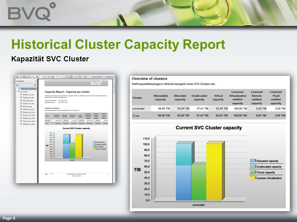 Historical Cluster Capacity Report