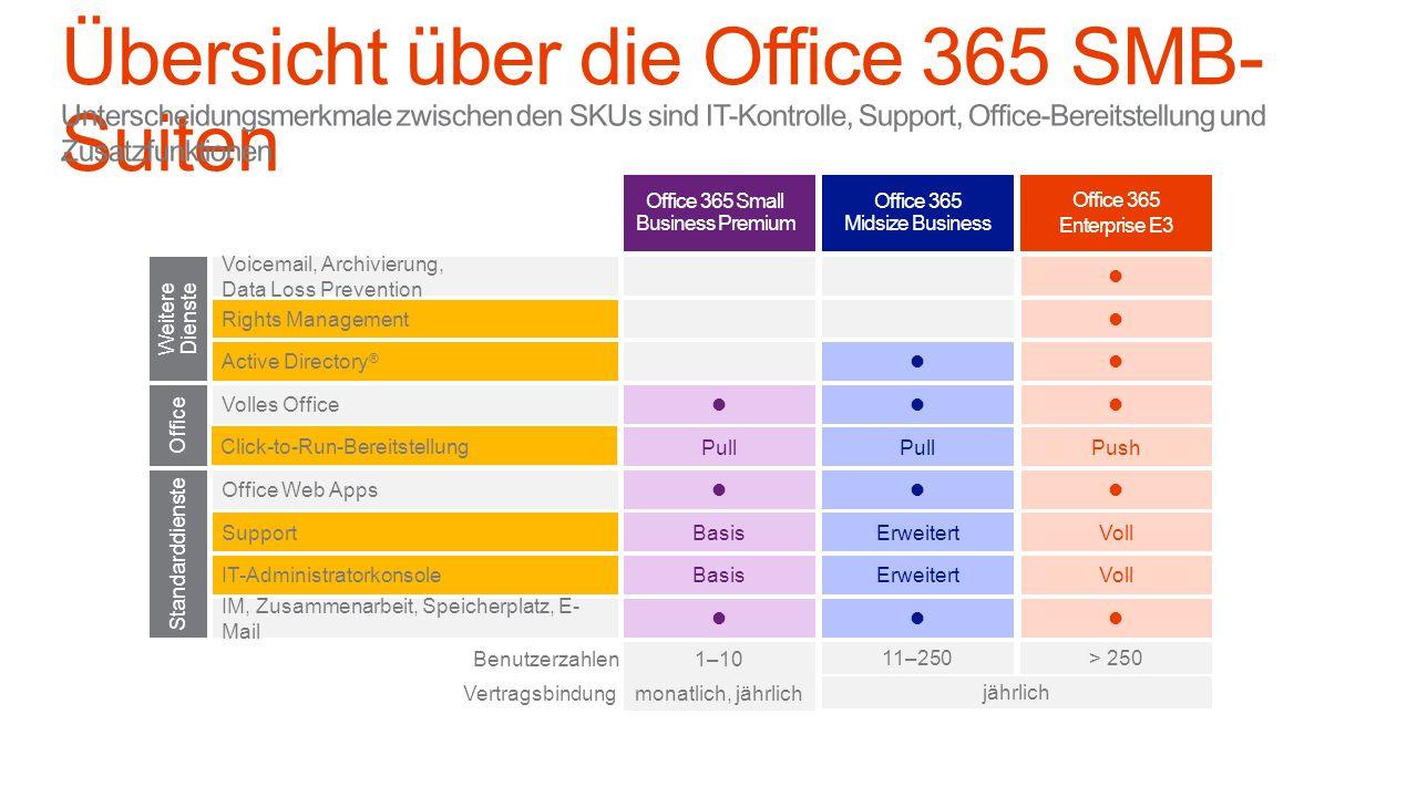 Übersicht über die Office 365 SMB-Suiten