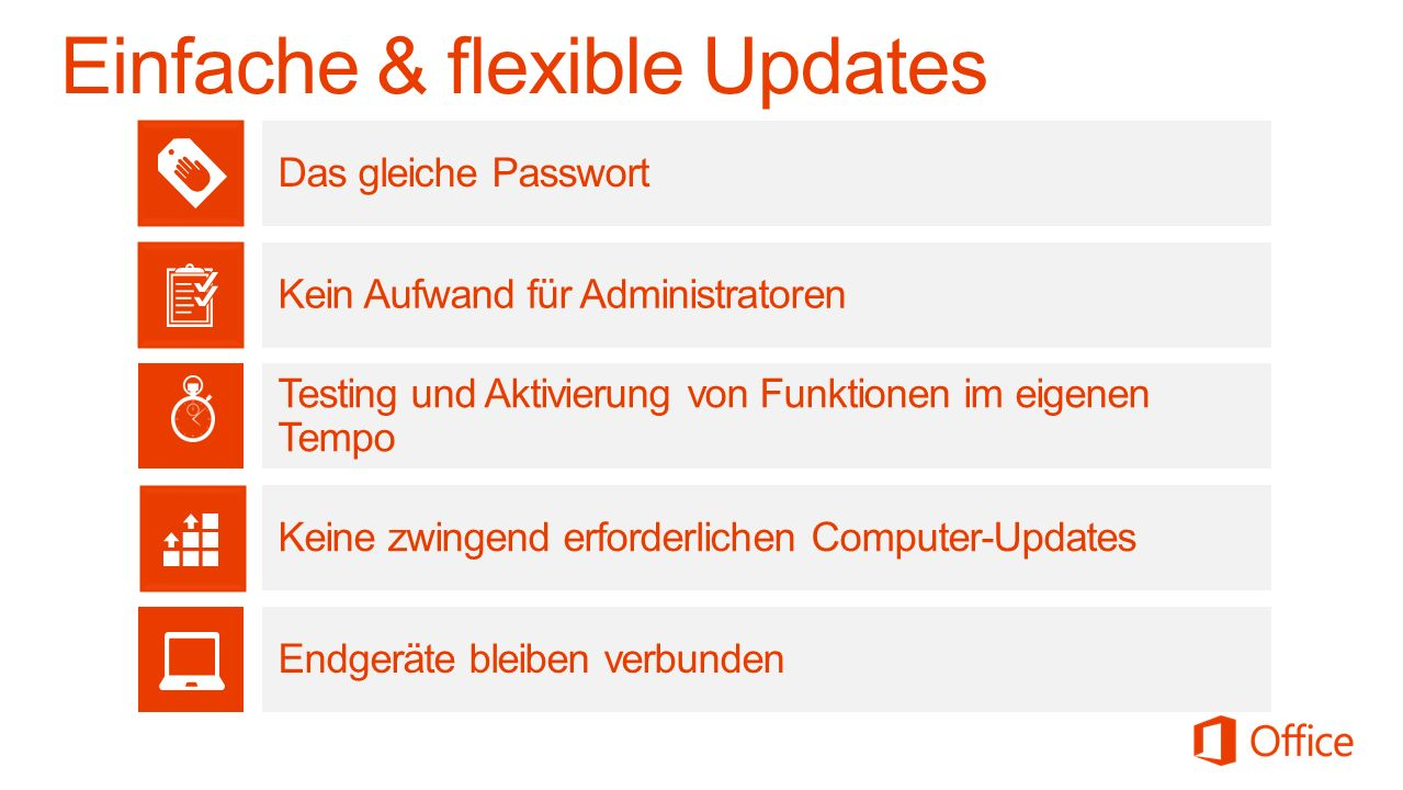 Einfache & flexible Updates