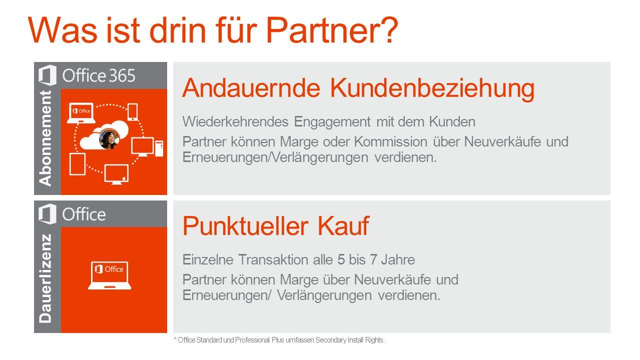 Was ist drin für Partner