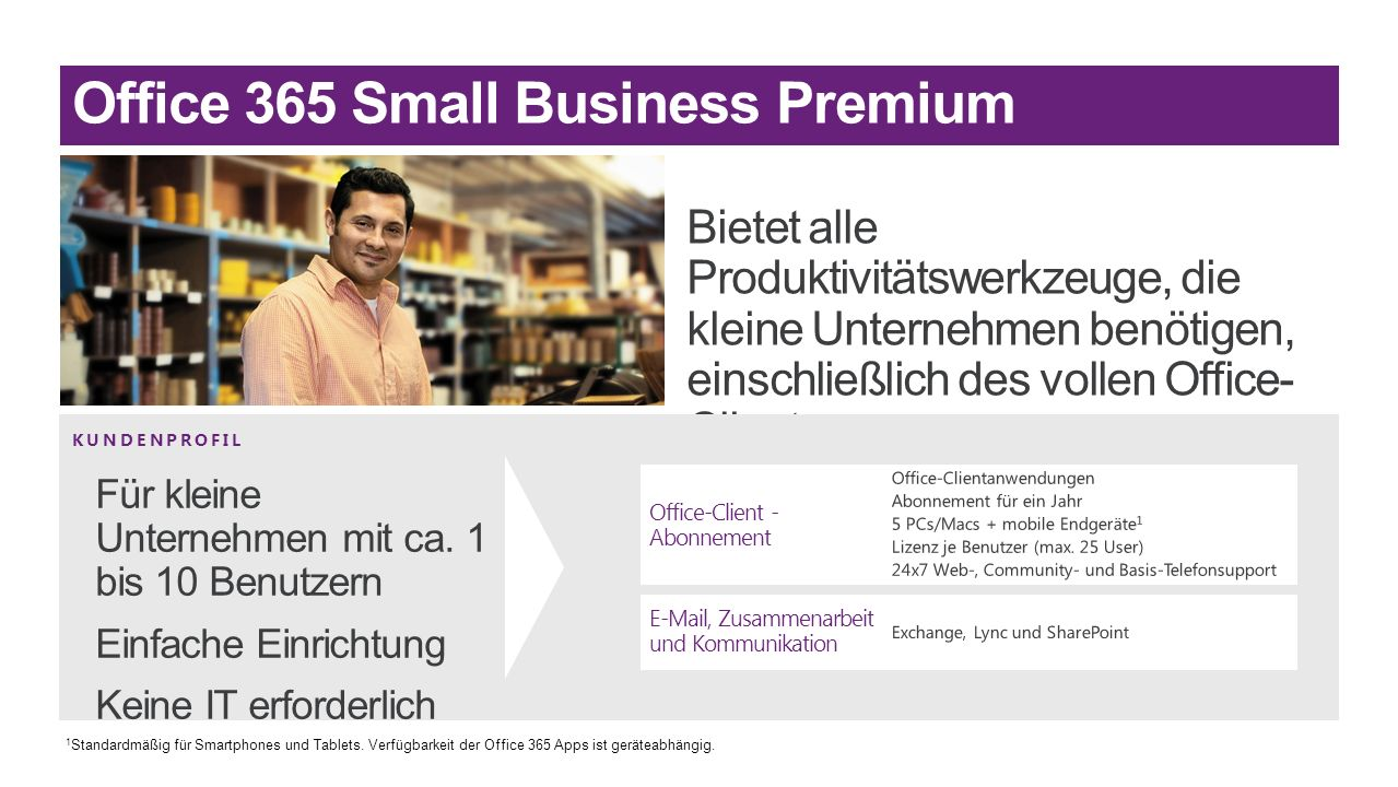 Office 365 Small Business Premium