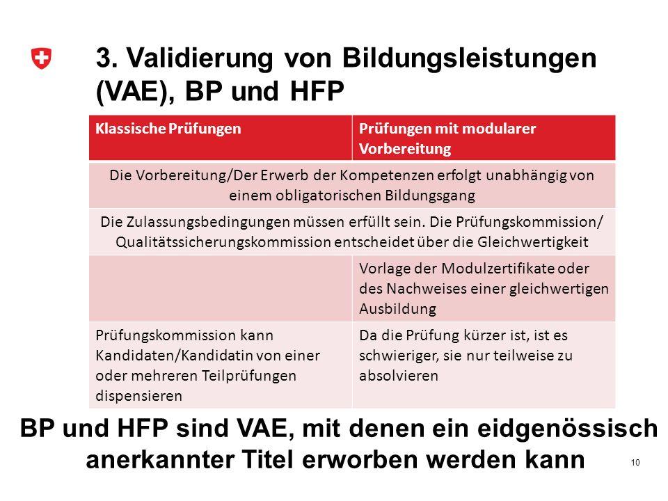 3. Validierung von Bildungsleistungen (VAE), BP und HFP