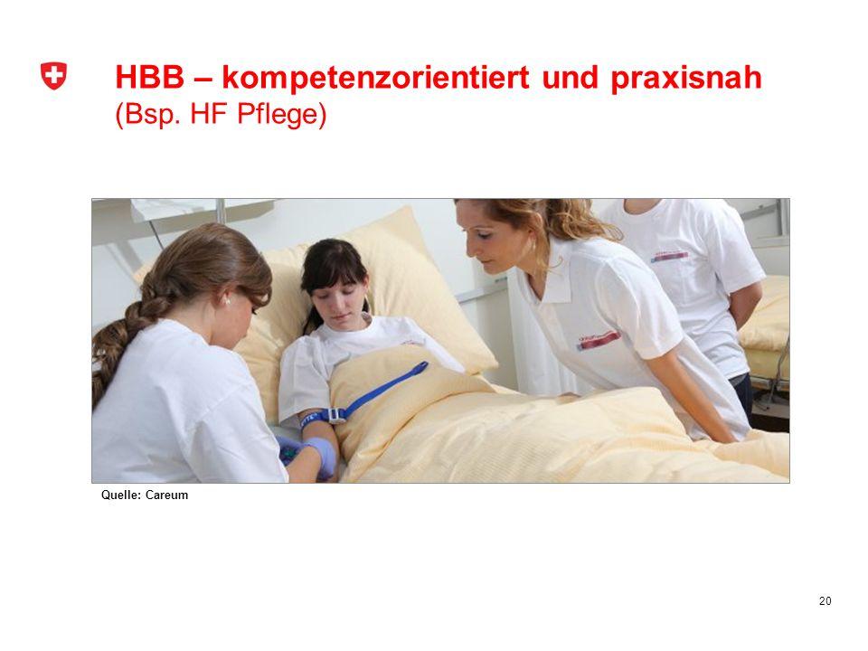 HBB – kompetenzorientiert und praxisnah (Bsp. HF Pflege)