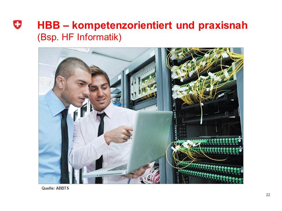 HBB – kompetenzorientiert und praxisnah (Bsp. HF Informatik)