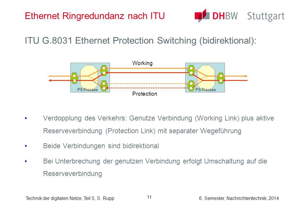 Ethernet Ringredundanz nach ITU